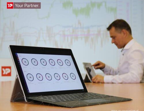 Vierstappenverwijderdvandata analyse servitization C.A.R.Ssoftwareplatform YPYourPartner