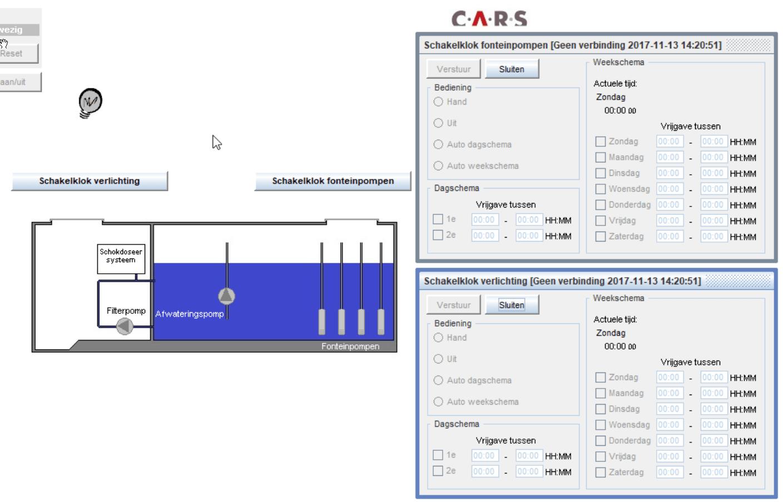 C.A.R.S systeem voor fonteinen - gemeenten